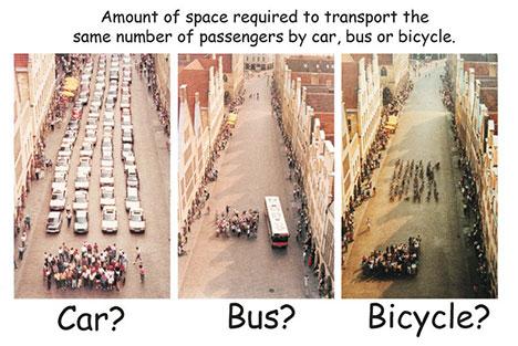 transportation space